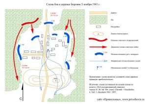 Схема боя в деревне Боровик 5 ноября 1941 г.
