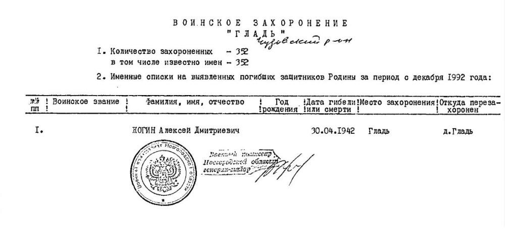 документы на захоронение
