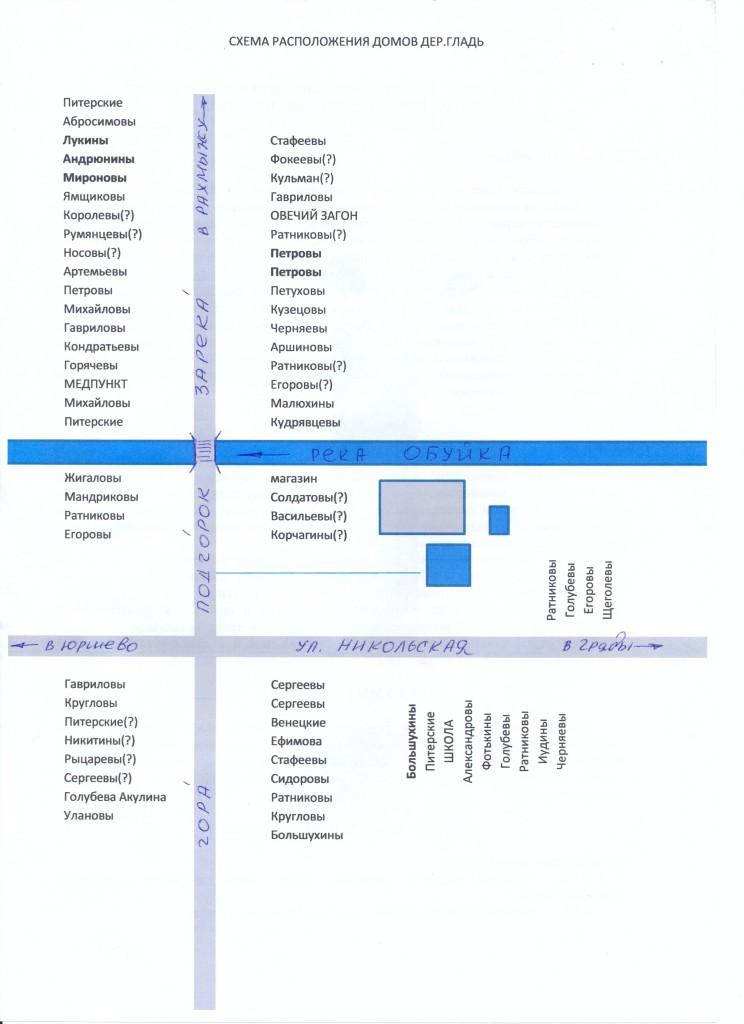 схема Глади0001